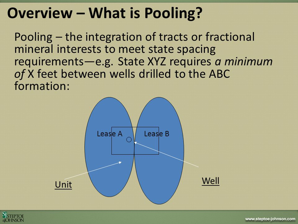 Overview – What is Pooling