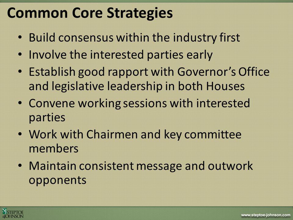 Common Core Strategies