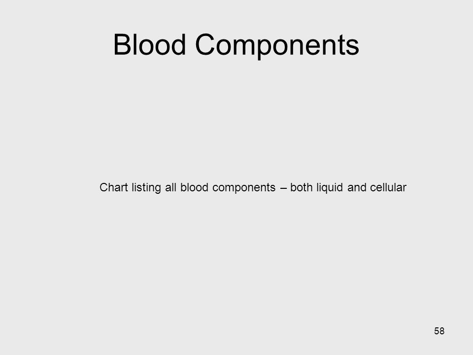 Blood Components Chart listing all blood components – both liquid and cellular