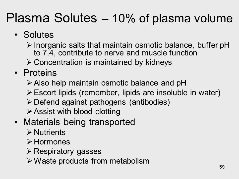 Plasma Solutes – 10% of plasma volume