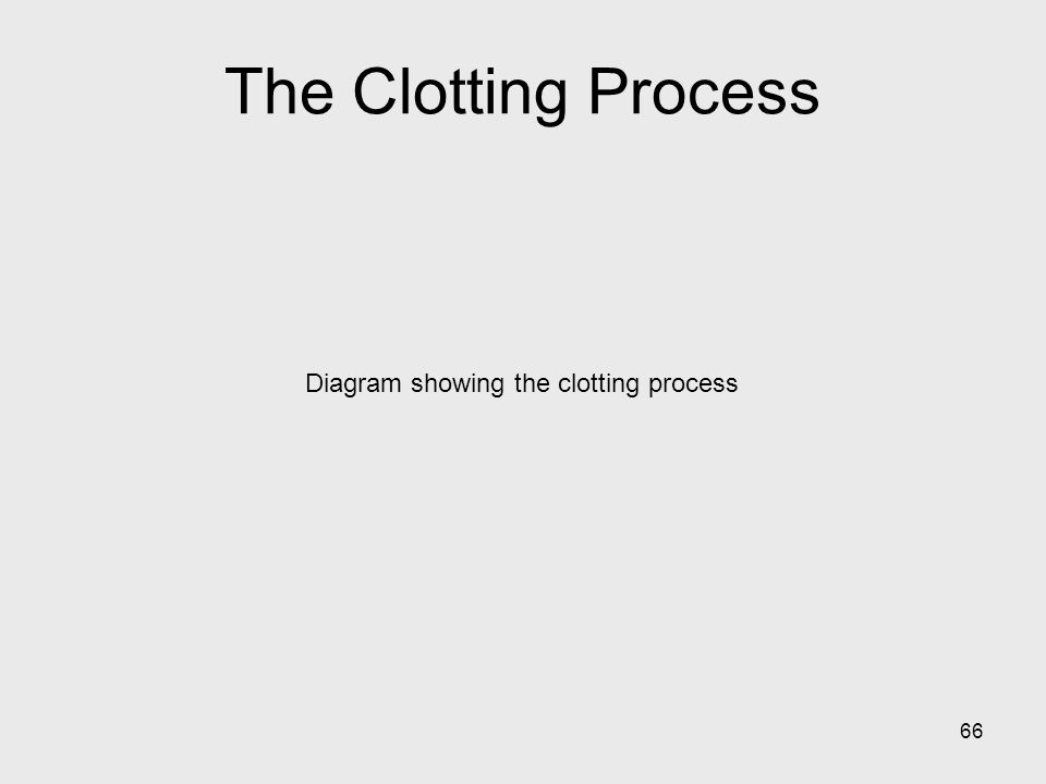 The Clotting Process Diagram showing the clotting process