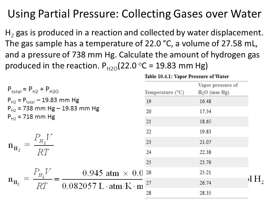 Using Partial Pressure: Collecting Gases over Water