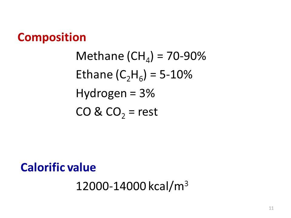 Composition Methane (CH4) = 70-90% Ethane (C2H6) = 5-10% Hydrogen = 3% CO & CO2 = rest Calorific value 12000-14000 kcal/m3