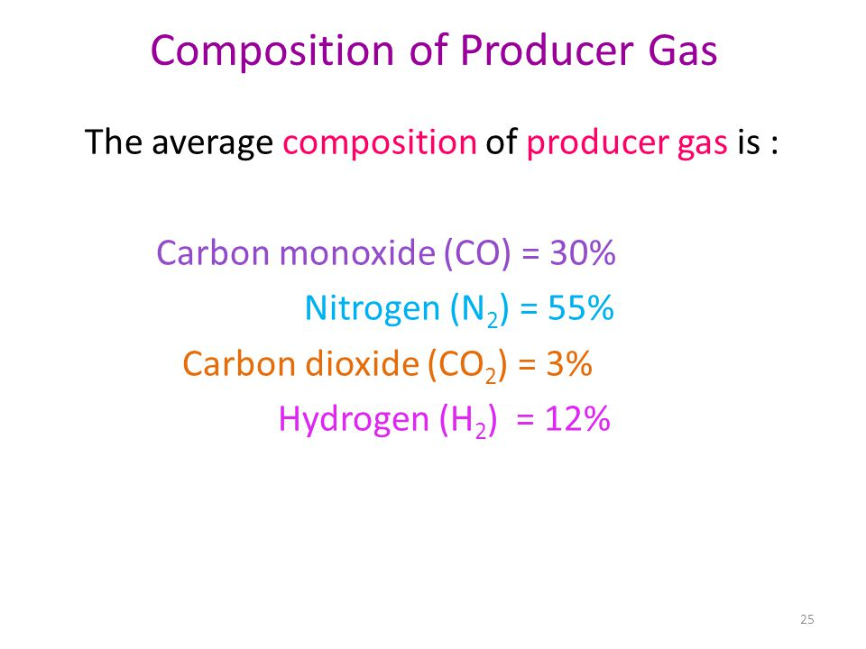 Composition of Producer Gas