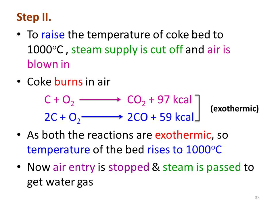 Now air entry is stopped & steam is passed to get water gas