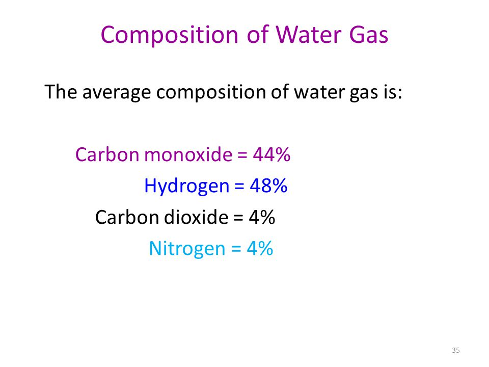 Composition of Water Gas