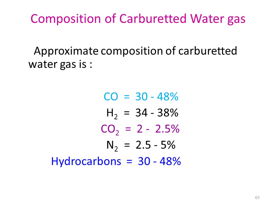 Composition of Carburetted Water gas
