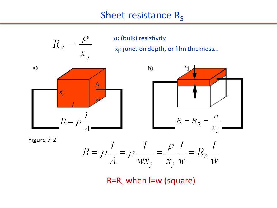 Sheet resistance RS R=Rs when l=w (square) : (bulk) resistivity