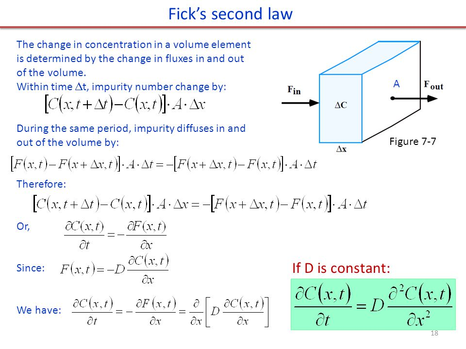 Fick's second law If D is constant: