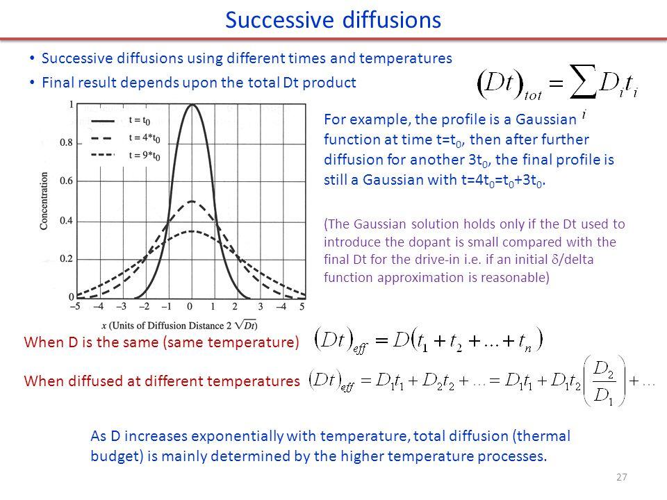 Successive diffusions