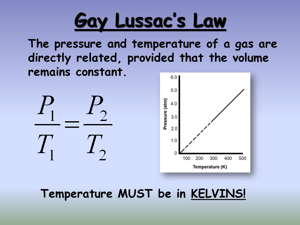 Gay Lussac's Law The pressure and temperature of a gas are