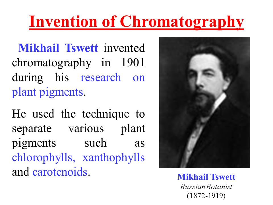 Invention of Chromatography