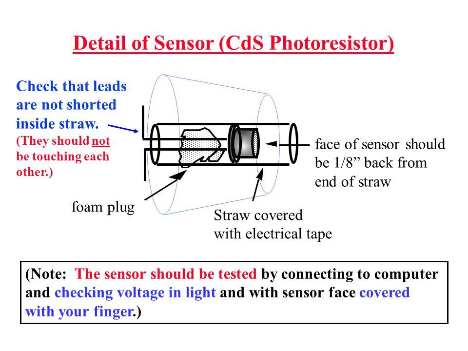 Detail of Sensor (CdS Photoresistor)