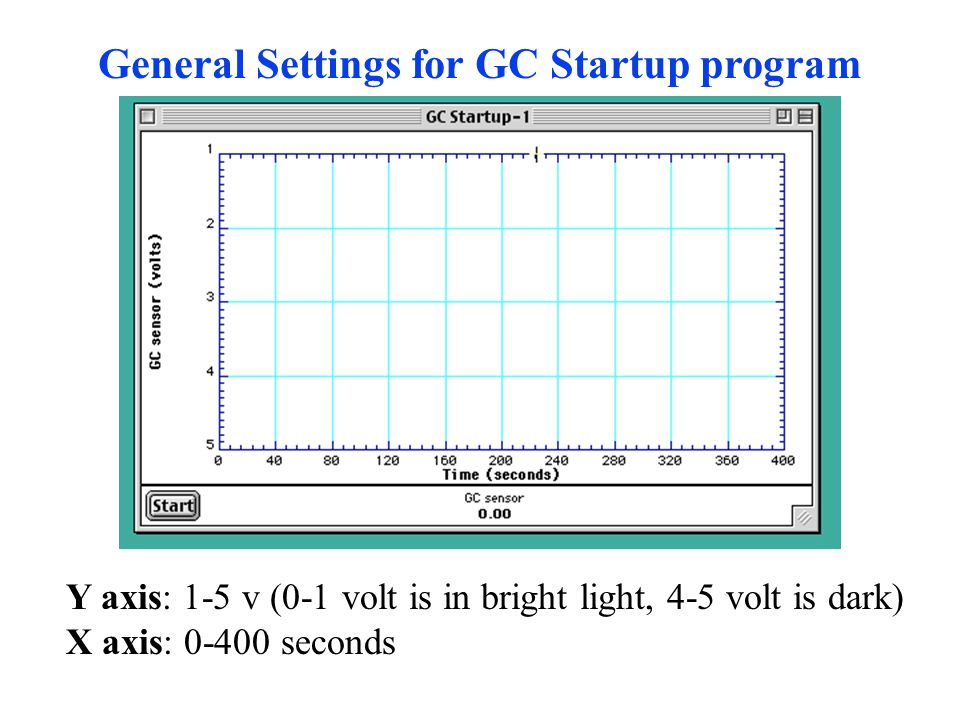 General Settings for GC Startup program