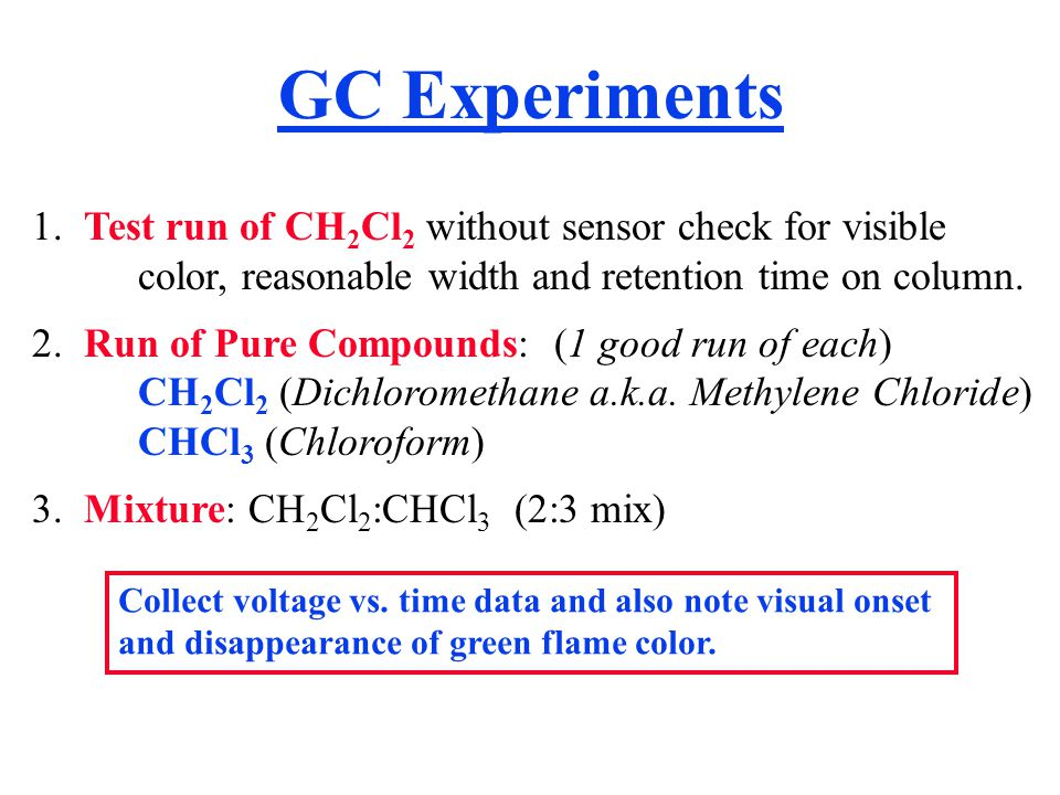 GC Experiments 1. Test run of CH2Cl2 without sensor check for visible