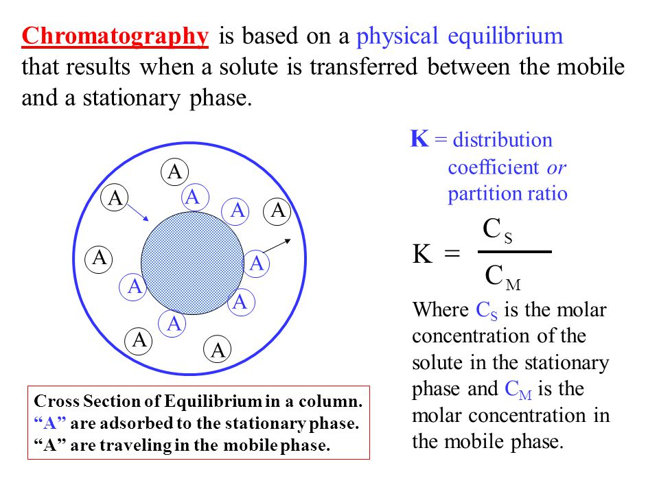 C K = Chromatography is based on a physical equilibrium