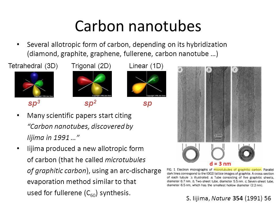 Carbon nanotubes Several allotropic form of carbon, depending on its hybridization (diamond, graphite, graphene, fullerene, carbon nanotube …)