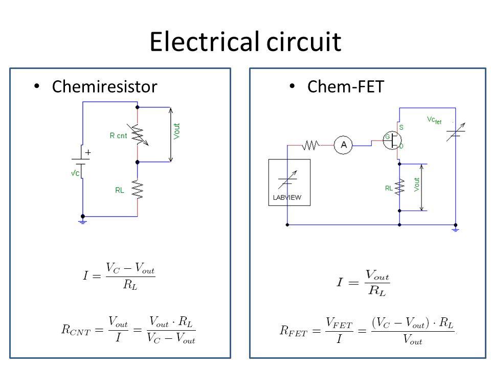 Electrical circuit Chemiresistor Chem-FET