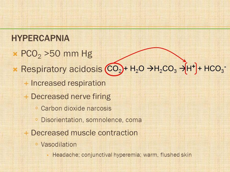 PCO2 >50 mm Hg Respiratory acidosis Hypercapnia