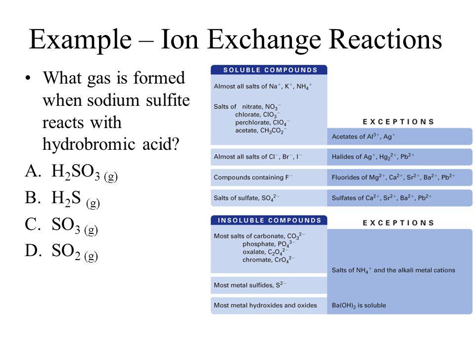 Example – Ion Exchange Reactions