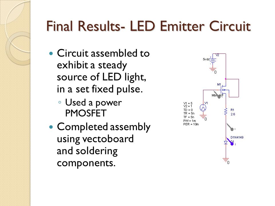 Final Results- LED Emitter Circuit