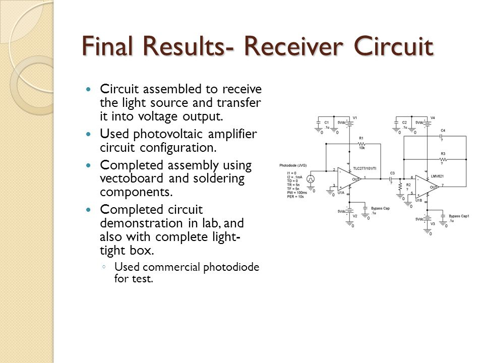 Final Results- Receiver Circuit