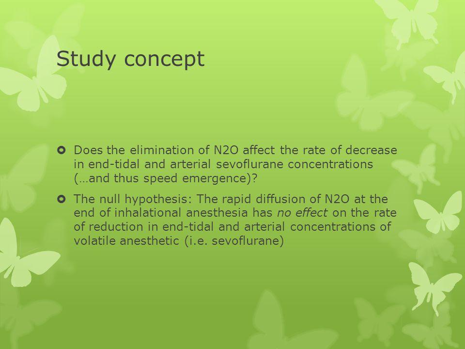 Study concept