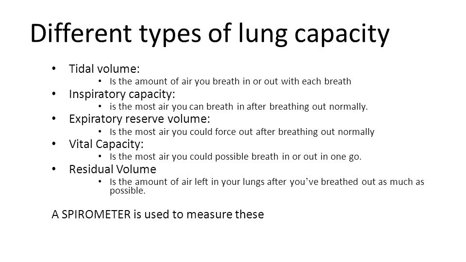 Different types of lung capacity