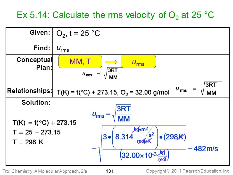 Ex 5.14: Calculate the rms velocity of O2 at 25 °C