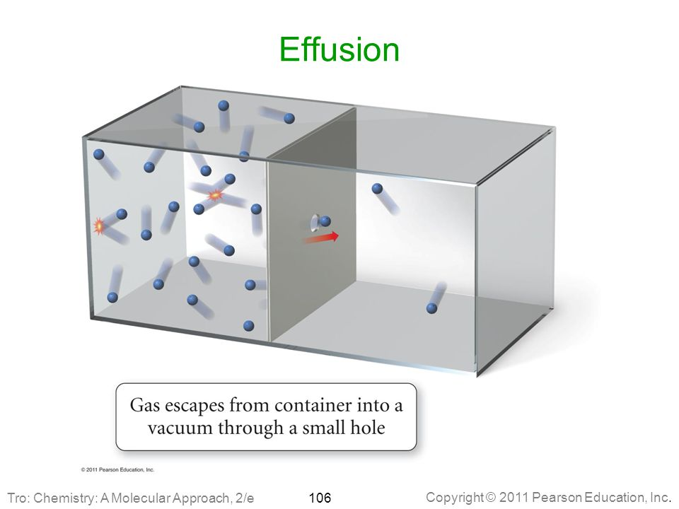 Effusion Tro: Chemistry: A Molecular Approach, 2/e