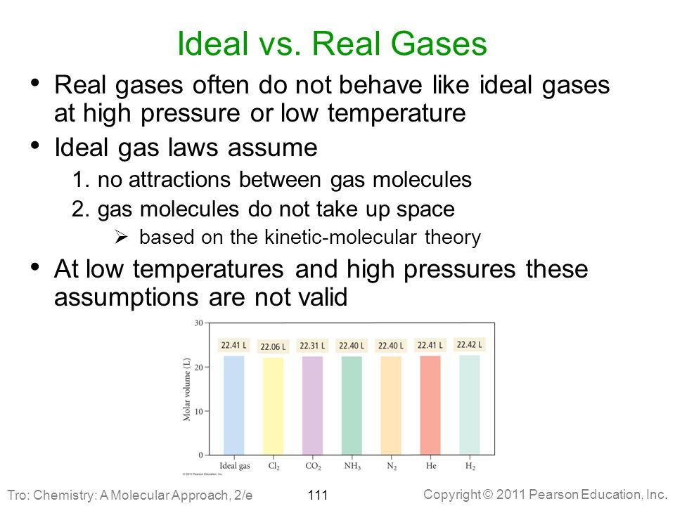 Ideal vs. Real Gases Real gases often do not behave like ideal gases at high pressure or low temperature.