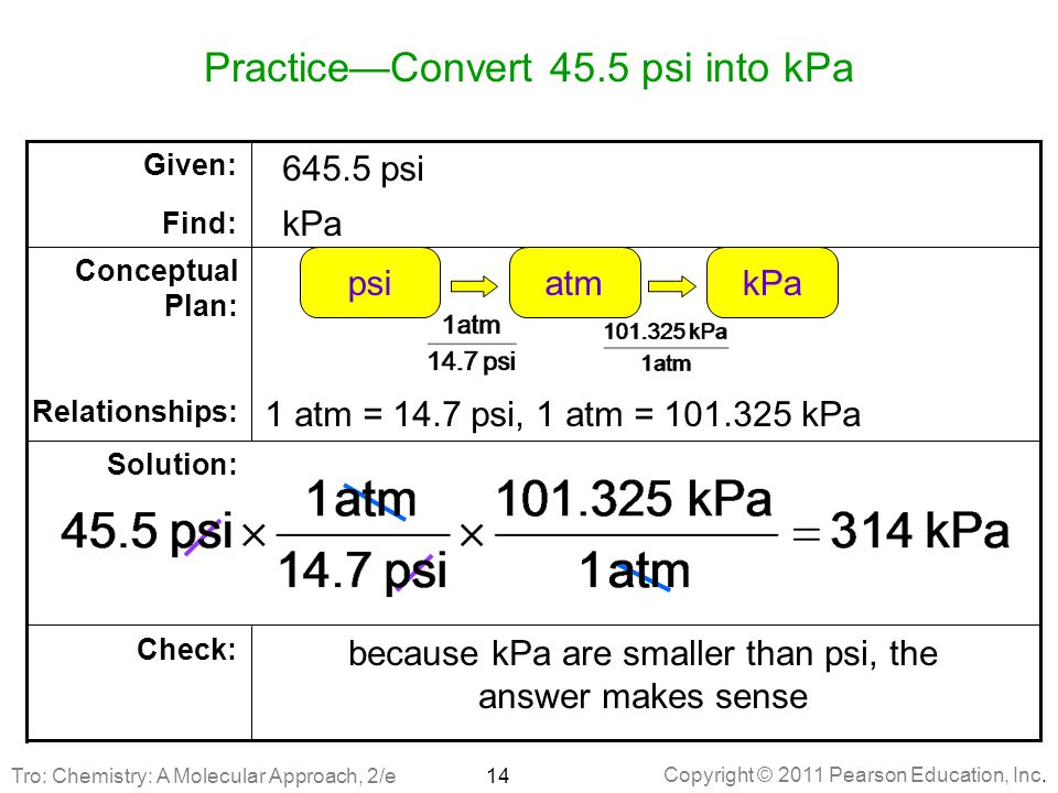 Practice—Convert 45.5 psi into kPa