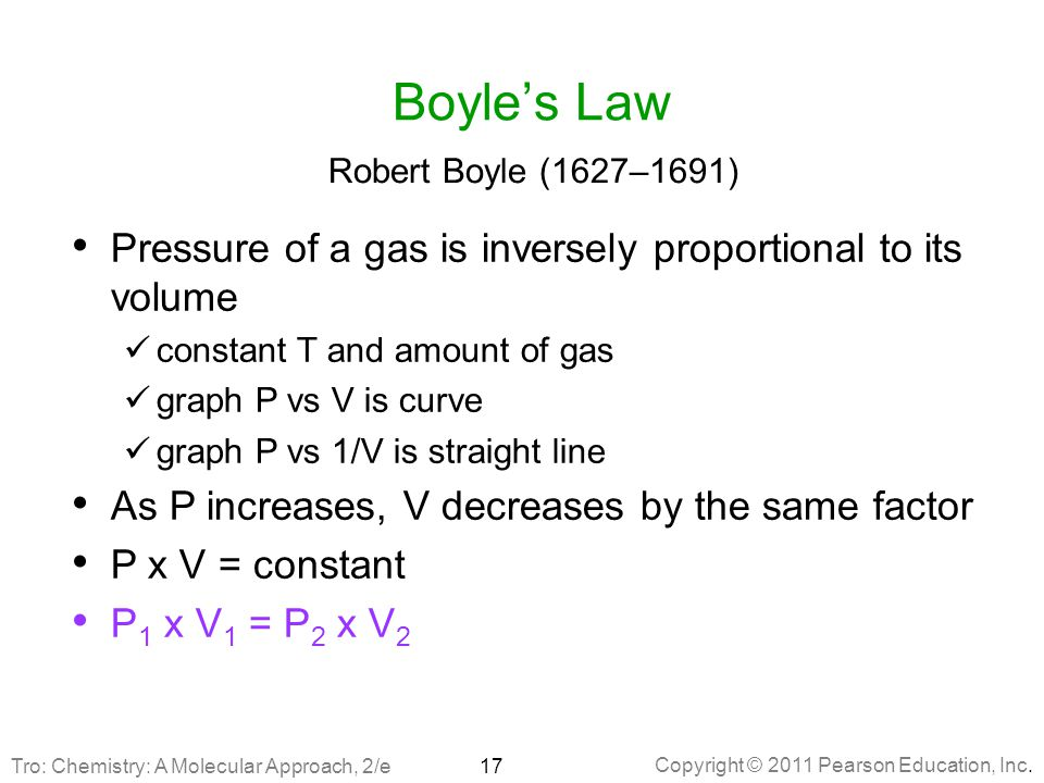 Boyle's Law Pressure of a gas is inversely proportional to its volume