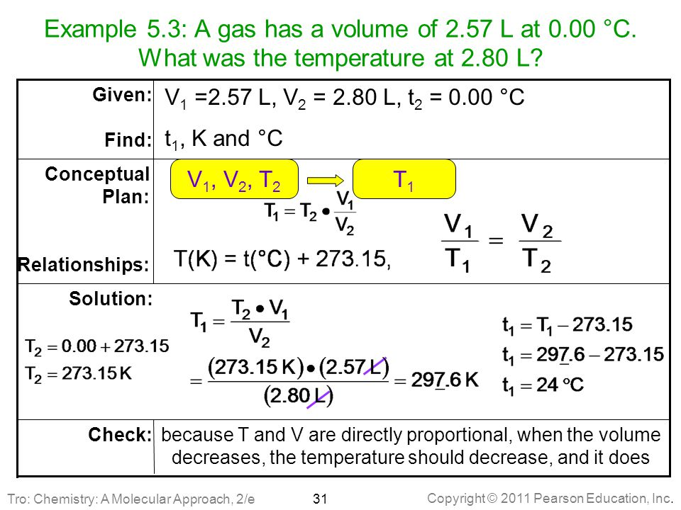Example 5. 3: A gas has a volume of 2. 57 L at 0. 00 °C