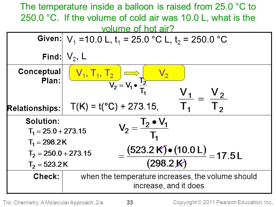 The temperature inside a balloon is raised from 25. 0 °C to 250. 0 °C