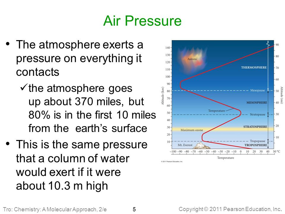 Air Pressure The atmosphere exerts a pressure on everything it contacts.