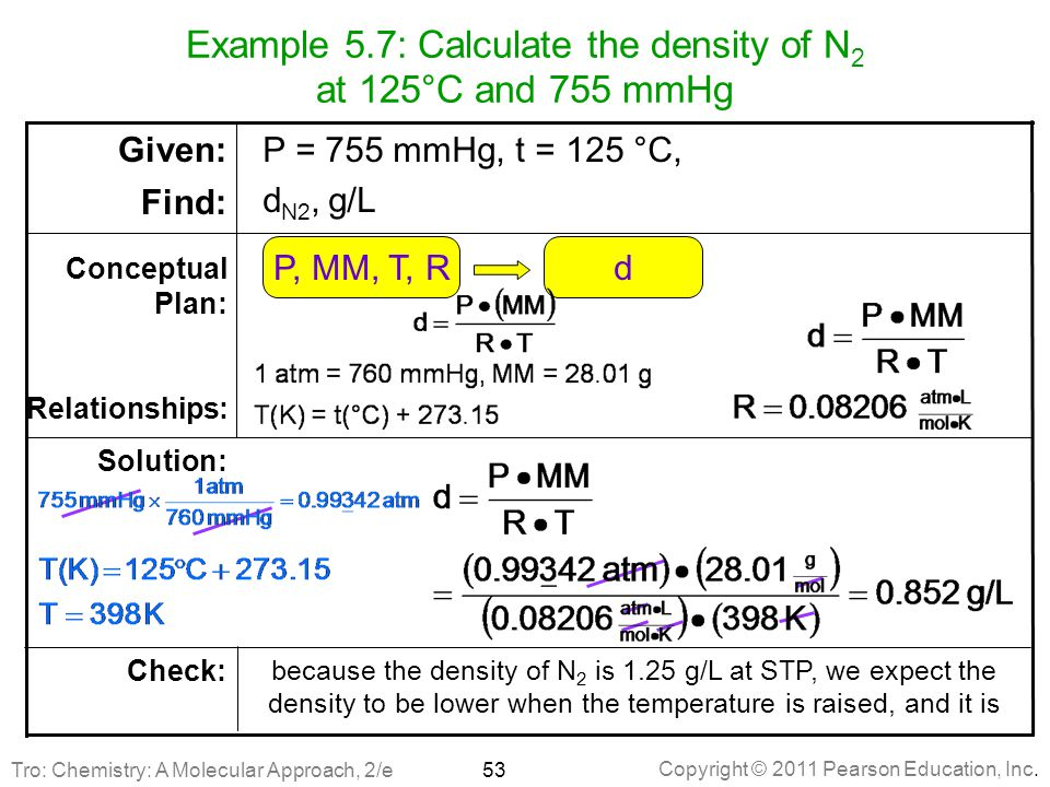 Example 5.7: Calculate the density of N2 at 125°C and 755 mmHg