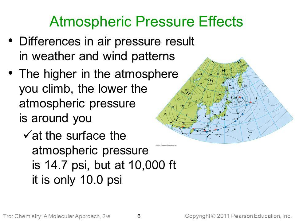 Atmospheric Pressure Effects
