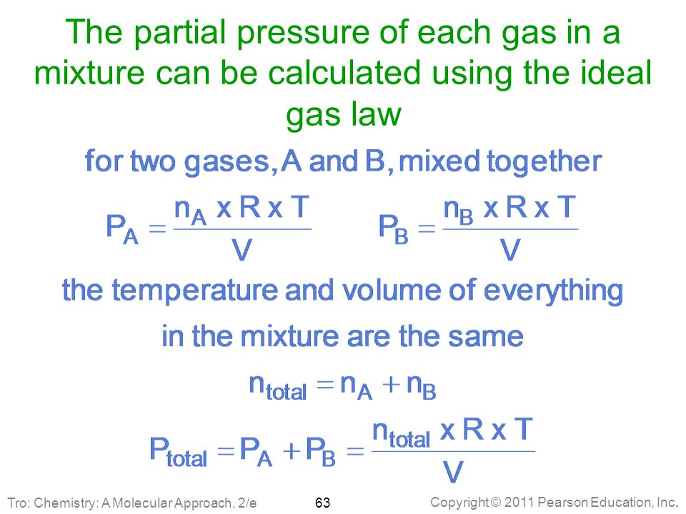 The partial pressure of each gas in a mixture can be calculated using the ideal gas law