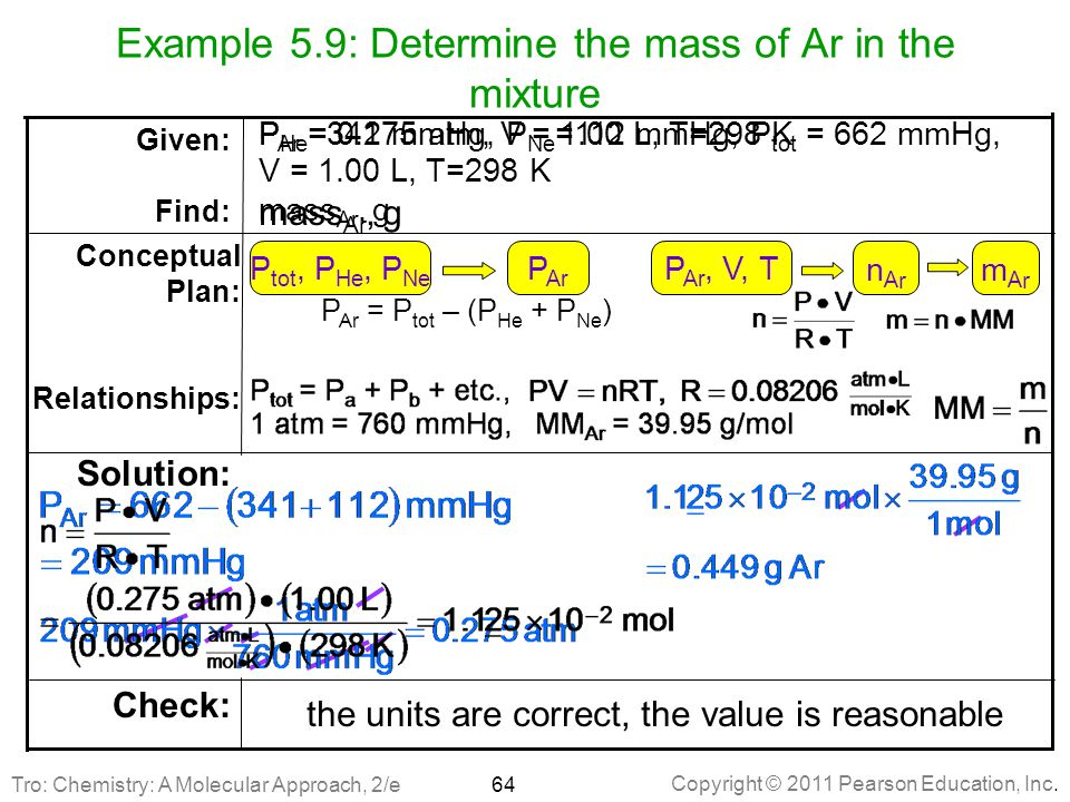 Example 5.9: Determine the mass of Ar in the mixture