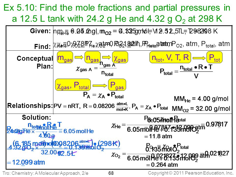 Ex 5. 10: Find the mole fractions and partial pressures in a 12