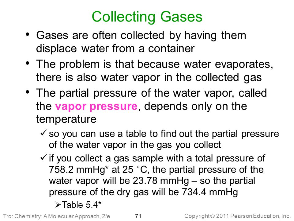 Collecting Gases Gases are often collected by having them displace water from a container.