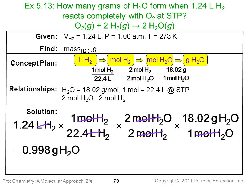 Ex 5. 13: How many grams of H2O form when 1