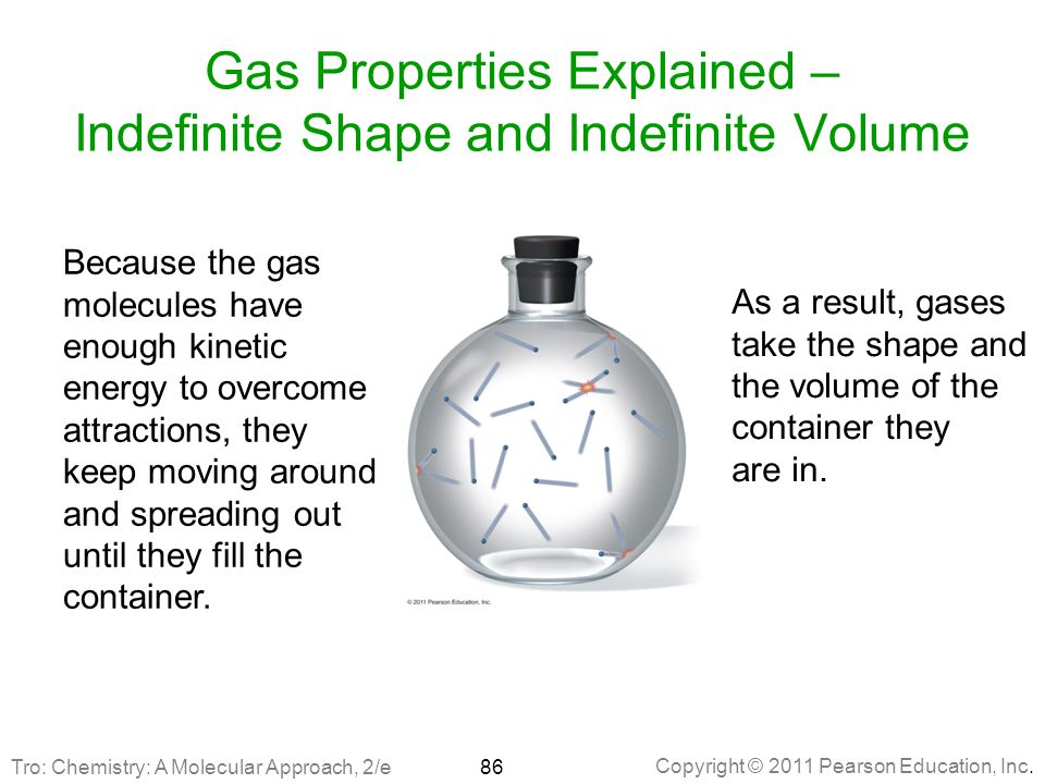 Gas Properties Explained – Indefinite Shape and Indefinite Volume