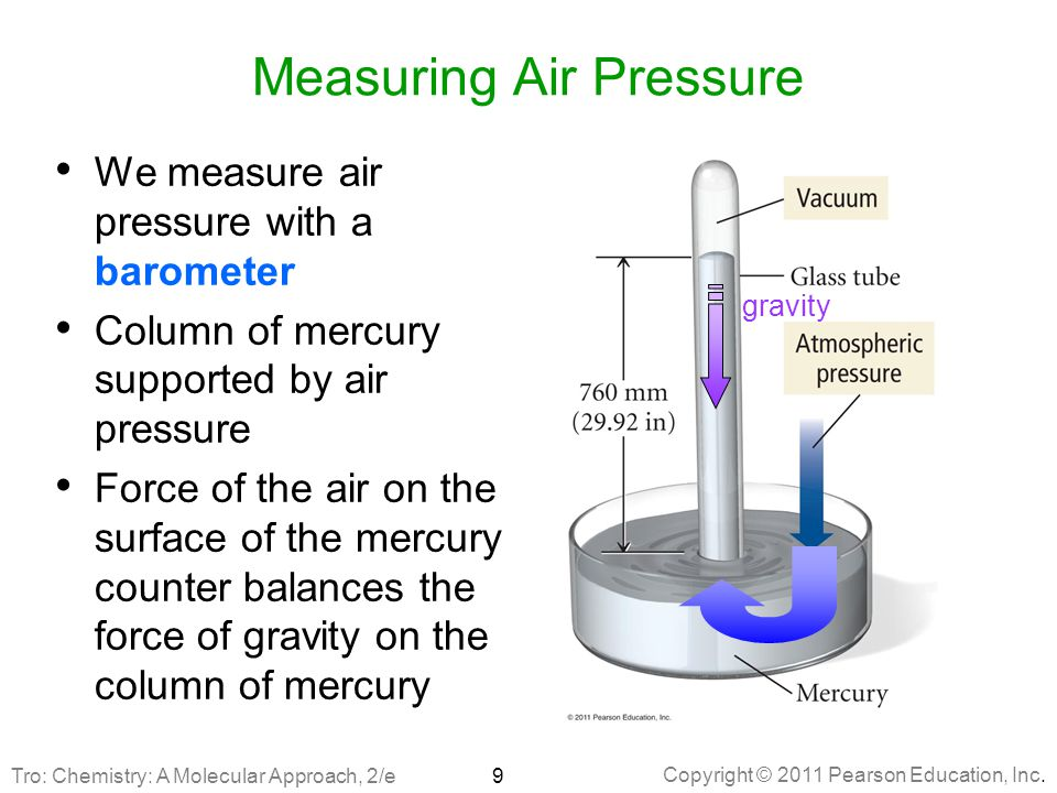 Measuring Air Pressure