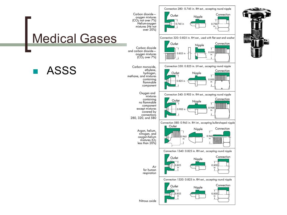 Medical Gases ASSS