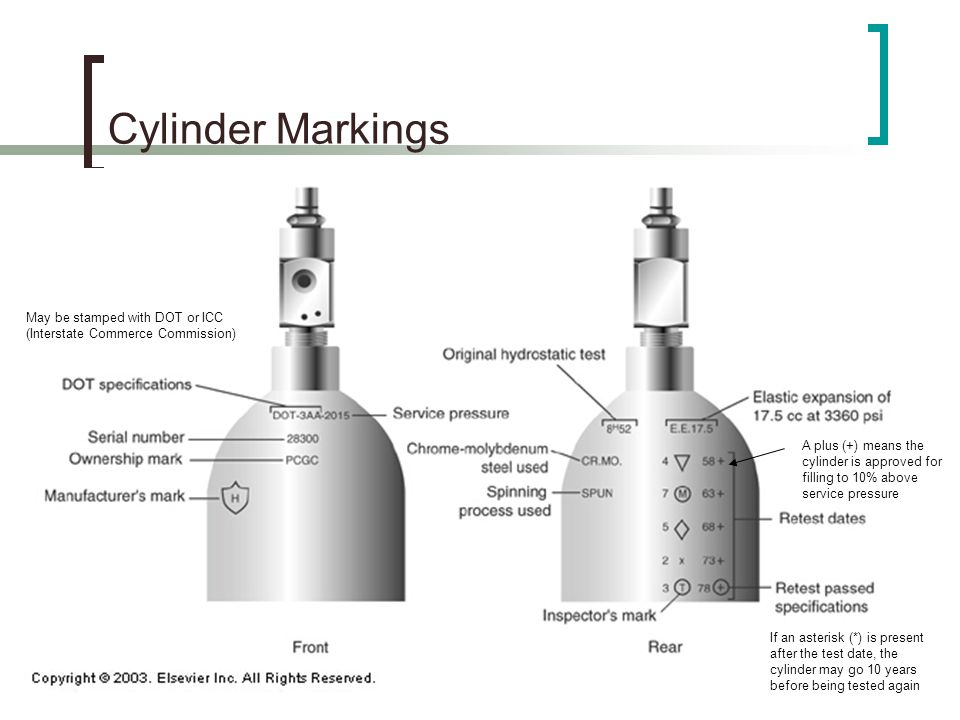 Cylinder Markings May be stamped with DOT or ICC (Interstate Commerce Commission)