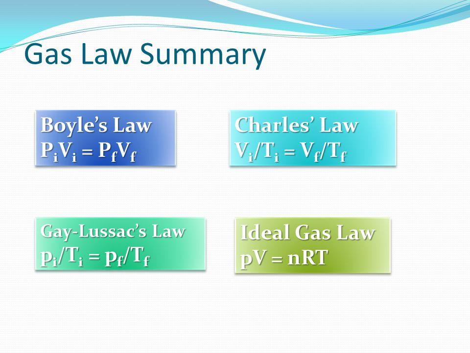 Gas Law Summary Boyle's Law PiVi = PfVf Charles' Law Vi/Ti = Vf/Tf