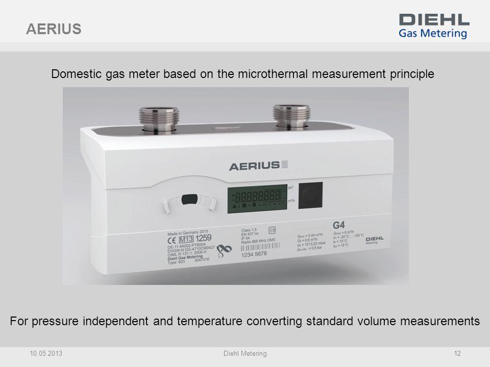 AERIUS Domestic gas meter based on the microthermal measurement principle.