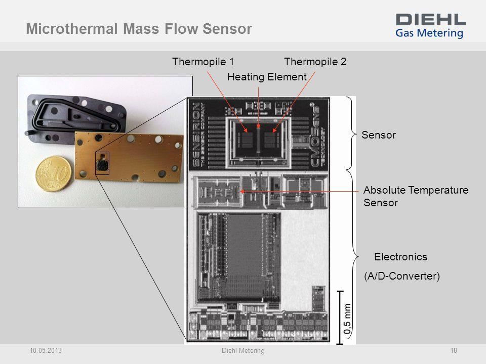 Microthermal Mass Flow Sensor